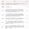 小卷毛日本转运增值服务介绍