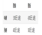 日本亚马逊会员年费调整介绍3900改为4900日元