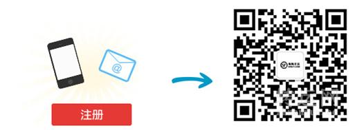 海购丰运注册流程,顺丰转运网站使用教程