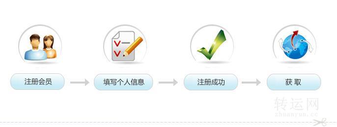 易转运注册流程