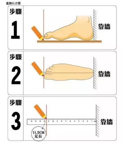 海淘鞋服尺码,海淘鞋服尺码选购技巧