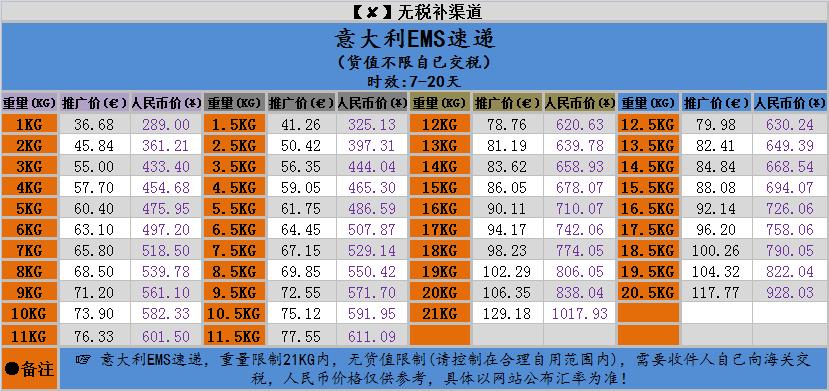 弘纬盛运费意大利-中国运费价格表全额关税补贴