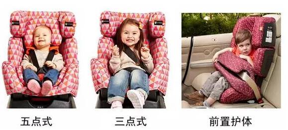 海淘儿童安全座椅攻略选购指南