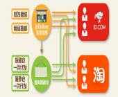 日本转运jpdeliver大客户服务