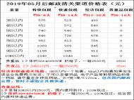 飞扬转运日本转运公司运费一般多少
