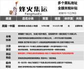 烽火集运美国到中国线路关税补贴介绍