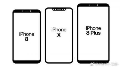 这届iPhone不行?iPhone 8销量和往届苹果机没法比