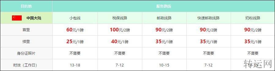 如何转运中国?英国转运公司价格是多少