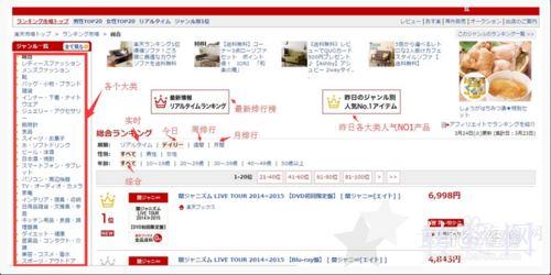 日本乐天国际有假货吗,如何鉴别日本乐天卖家信誉?