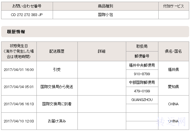 日本发sal到中国一般要多久