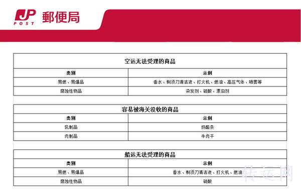 日本转运商品限制及禁运物品