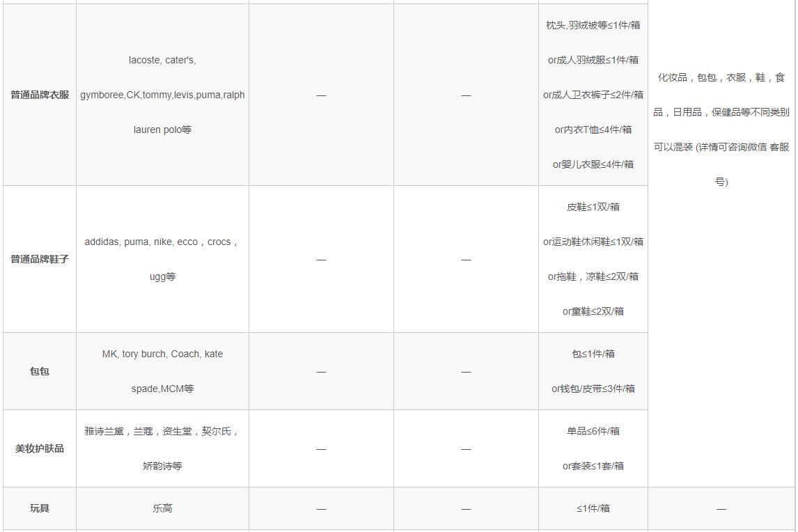 eBuyCanada加通转运线路以及价格 奶粉线 食品线包关税