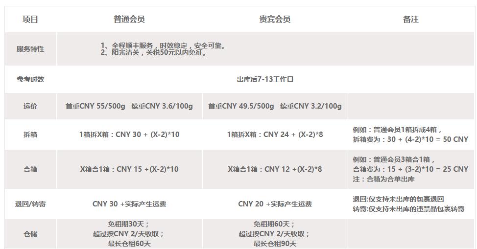 海购丰运美国到中国内地运费价格