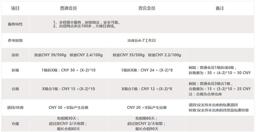海购丰运美国到中国香港运费价格 香港自提附加费
