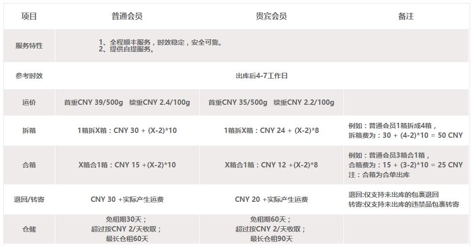 海购丰运美国到中国澳门运费价格 澳门自提附加费