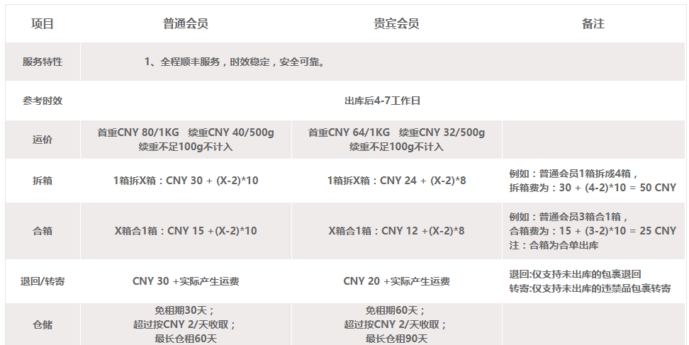 海购丰运美国到中国台湾运费价格