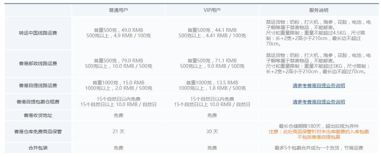 转运中国香港仓库运费价格 香港自提业务介绍