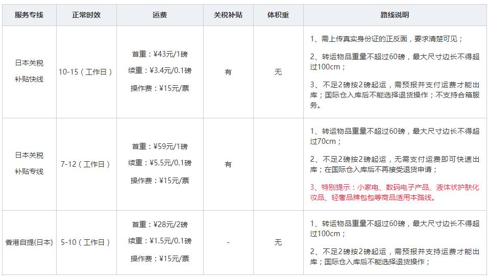 闪购转运日本仓 日本-中国运费价格