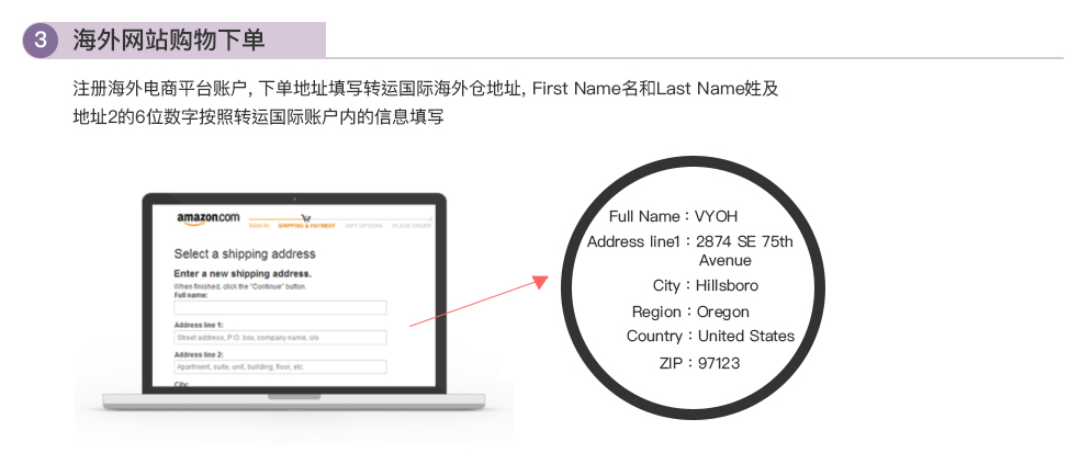 转运国际靠谱吗,转运国际网站使用流程