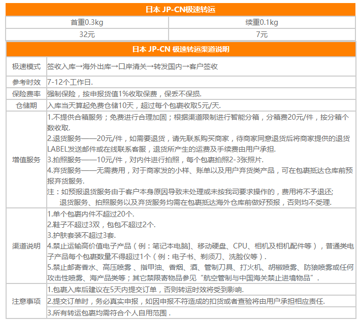 鹏华转运日本仓运费价格说明,日本到香港自提