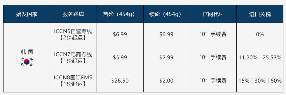 韩国转运benison怎么收费?benison转运运费价格表
