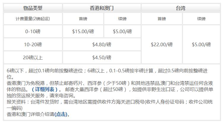 美通快递加拿大到香港澳门台湾运费价格